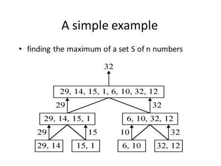 A simple example finding the maximum of a set S of n numbers.
