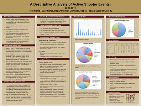 An active shooter event involves one or more persons engaged in killing or attempting to kill multiple people in an area occupied by multiple unrelated.