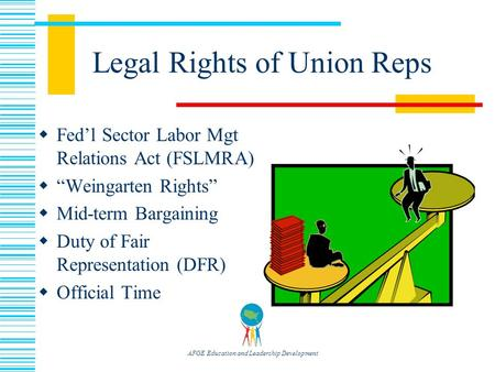 "AFGE Education and Leadership Development Legal Rights of Union Reps  Fed'l Sector Labor Mgt Relations Act (FSLMRA)  ""Weingarten Rights""  Mid-term."