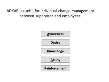 ADKAR is useful for individual change management between supervisor and employees. Awareness Desire Knowledge Ability Reinforcement.