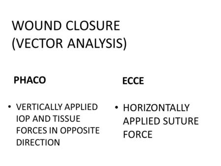 WOUND CLOSURE (VECTOR ANALYSIS) ECCE VERTICALLY APPLIED IOP AND TISSUE FORCES IN OPPOSITE DIRECTION PHACO HORIZONTALLY APPLIED SUTURE FORCE.