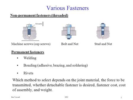 Various Fasteners Non-permanent fasteners (threaded)