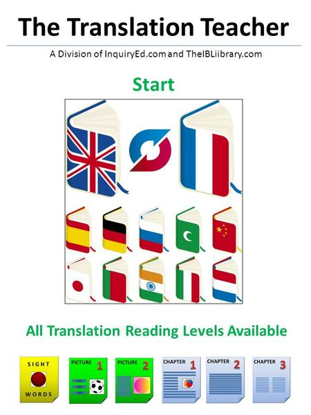 The Translation Teacher Start All Translation Reading Levels Available A Division of InquiryEd.com and TheIBLiibrary.com.
