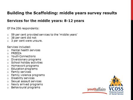 1 Building the Scaffolding: middle years survey results Services for the middle years: 8-12 years Of the 206 respondents: o 59 per cent provided services.