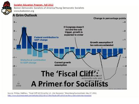 The 'Fiscal Cliff': A Primer for Socialists Socialist Education Program, Fall 2012 Boston Democratic Socialists of America/Young Democratic Socialists.