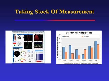 Taking Stock Of Measurement. Basics Of Measurement Measurement: Assignment of number to objects or events according to specific rules. Conceptual variables: