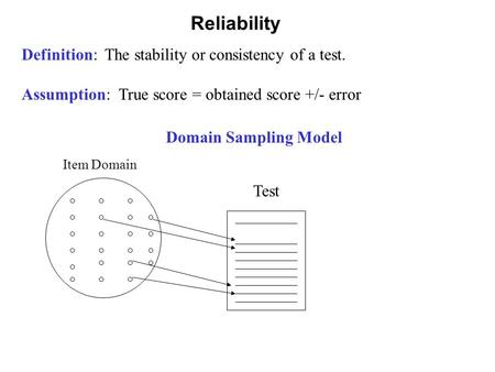 Reliability Definition: The stability or consistency of a test. Assumption: True score = obtained score +/- error Domain Sampling Model Item Domain Test.