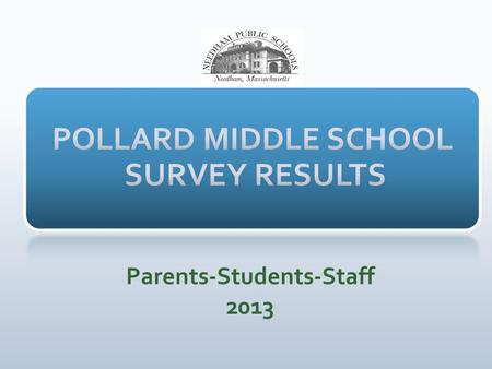 POLLARD Survey Respondents Response Rates 402 PARENTS48.7% * 774 STUDENTS93.8% 65 STAFF47% ** * Parent Survey Respondents: 28% ONLINE and 72% PAPER **