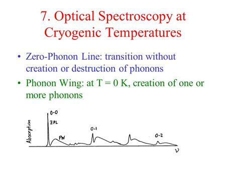 Zero-Phonon Line: transition without creation or destruction of phonons Phonon Wing: at T = 0 K, creation of one or more phonons 7. Optical Spectroscopy.