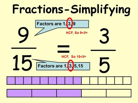 Fractions-Simplifying 9 15 = 5 Factors are 1, 3, 9 Factors are 1, 3, 5,15 3 HCF, So 9÷3= HCF, So 15÷3=