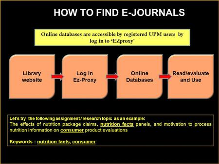 Library website Log in Ez-Proxy Read/evaluate and Use HOW HOW TO FIND E-JOURNALS Let's try the following assignment / research topic as an example: The.