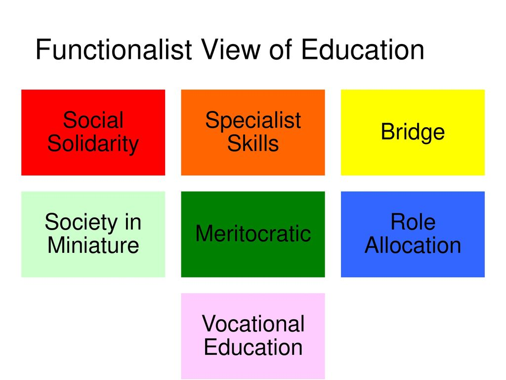 Functionalist View of Education   ppt download