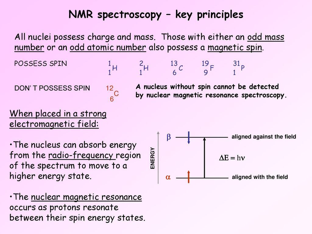 Nmr Spectroscopy Key Principles Ppt Download