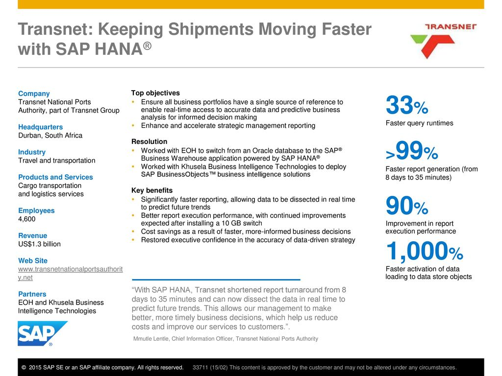 Transnet Keeping Shipments Moving Faster With Sap Hana Ppt Download