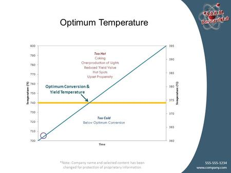Optimum Temperature *Note: Company name and selected content has been changed for protection of proprietary information 555-555-1234 www.company.com Too.