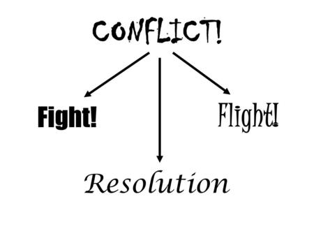 CONFLICT! Fight! Resolution Flight!. From last week… 1.Get the plank out of my own eye. 2.Overlook minor offenses and choose to love instead. 3.Count.