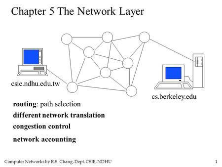 Chapter 5 The <strong>Network</strong> <strong>Layer</strong>