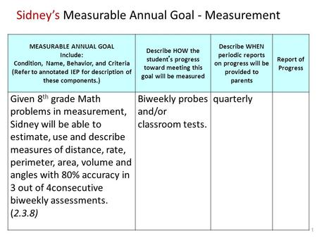 MEASURABLE ANNUAL GOAL Include: Condition, Name, Behavior, and Criteria (Refer to annotated IEP for description of these components.) Describe HOW the.