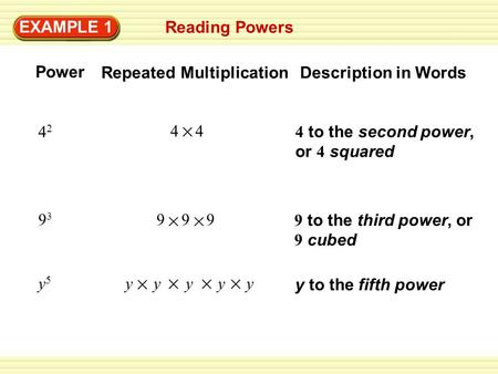 Reading Powers EXAMPLE 1 Power Repeated MultiplicationDescription in Words 4242 9393 y5y5 4 9 9 9 y y y y y 4 to the second power, or 4 squared 9 to the.