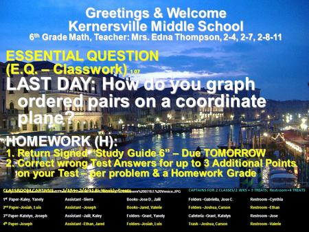 Greetings & Welcome Kernersville Middle School 6 th Grade Math, Teacher: Mrs. Edna Thompson, 2-4, 2-7, 2-8-11 ESSENTIAL QUESTION (E.Q. – Classwork) 1.07.