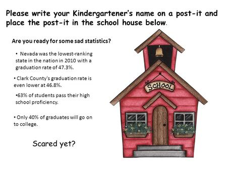 Please write your Kindergartener's name on a post-it and place the post-it in the school house below. Are you ready for some sad statistics? Nevada was.