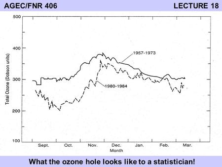 AGEC/FNR 406 LECTURE 18 What the ozone hole looks like to a statistician!