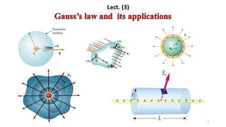 Gauss's law and its applications