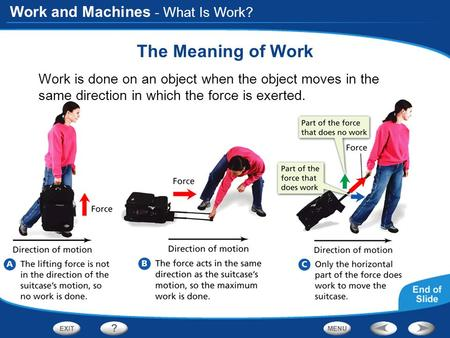 The Meaning of Work - What Is Work?