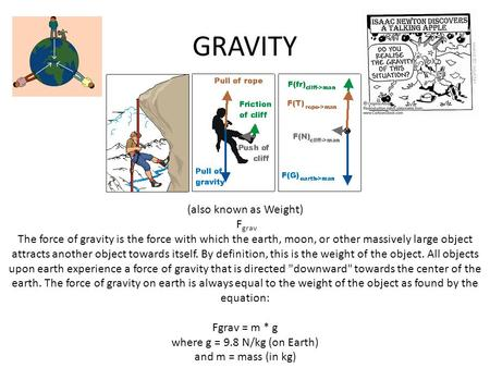 GRAVITY (also known as Weight) F grav The force of gravity is the force with which the earth, moon, or other massively large object attracts another object.