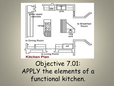 Objective 7.01: APPLY the elements of a functional kitchen.