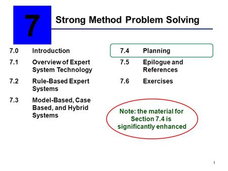 1 Strong Method Problem Solving 7 7.0Introduction 7.1Overview of Expert System Technology 7.2Rule-Based Expert Systems 7.3Model-Based, Case Based, and.