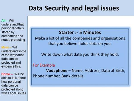 Data Security and legal issues Starter :- 5 Minutes Make a list of all the companies and organisations that you believe holds data on you. Write down what.