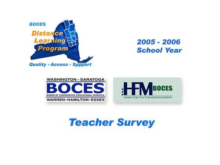 HFM SAN Distance Learning Project Teacher Survey 2005 – 2006 School Year... BOCES Distance Learning Program Quality Access Support.