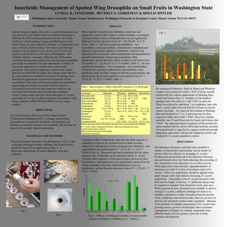 Insecticide Management of Spotted Wing Drosophila on Small Fruits in Washington State LYNELL K. TANIGOSHI, BEVERLY S. GERDEMAN & HOLLIS SPITLER Washington.