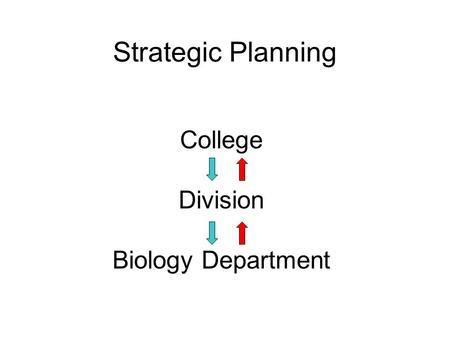 Strategic Planning College Division Biology Department.