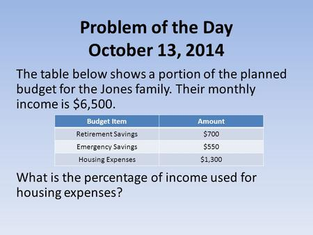 Problem of the Day October 13, 2014 The table below shows a portion of the planned budget for the Jones family. Their monthly income is $6,500. What is.