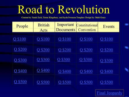 Road to Revolution Content by: Sarah Zach, Tatem Kingsbury, and Jayda Swenson Template Design by: Mark Geary People British Acts Important Documents Constitutional.