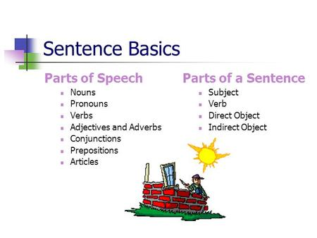 Sentence Basics Parts of Speech Nouns Pronouns Verbs Adjectives and Adverbs Conjunctions Prepositions Articles Parts of a Sentence Subject Verb Direct.