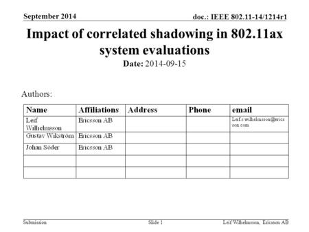 Submission doc.: IEEE 802.11-14/1214r1 September 2014 Leif Wilhelmsson, Ericsson ABSlide 1 Impact of correlated shadowing in 802.11ax system evaluations.