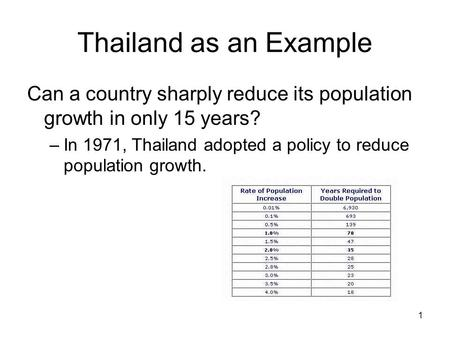 1 Thailand as an Example Can a country sharply reduce its population growth in only 15 years? –In 1971, Thailand adopted a policy to reduce population.