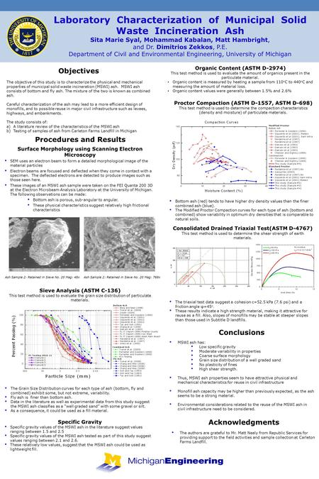 Laboratory Characterization of Municipal Solid Waste Incineration Ash Sita Marie Syal, Mohammad Kabalan, Matt Hambright, and Dr. Dimitrios Zekkos, P.E.