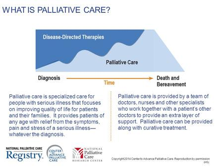 Copyright 2014 Center to Advance Palliative Care. Reproduction by permission only. Palliative care is specialized care for people with serious illness.