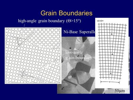 Grain Boundaries Ni-Base Superalloy Waspalloy 50µm high-angle grain boundary (  >15°) low-angle grain boundary.