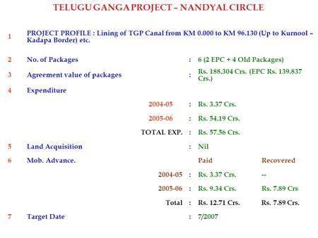 1 PROJECT PROFILE : Lining of TGP Canal from KM 0.000 to KM 96.130 (Up to Kurnool – Kadapa Border) etc. 2No. of Packages:6 (2 EPC + 4 Old Packages) 3Agreement.