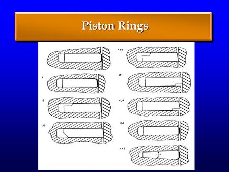 Piston Rings. Pressure behind the FIRST compression ring is close to that in the cylinder Pressure behind the FIRST compression ring is close to that.