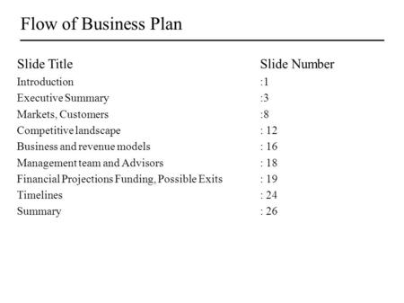 Flow of Business Plan Slide TitleSlide Number Introduction:1 Executive  Summary:3 Markets, - 6/5/20161 Business Plan Presentation Format The Investor