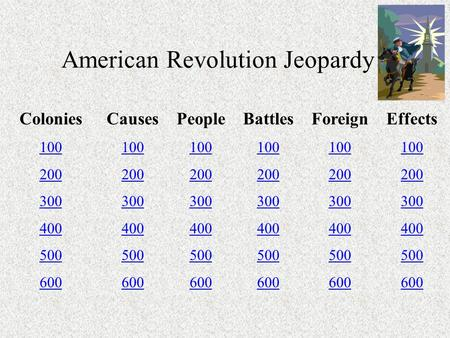 American Revolution Jeopardy Colonies 100 200 300 400 500 600 Causes 100 200 300 400 500 600 People 100 200 300 400 500 600 Battles 100 200 300 400 500.