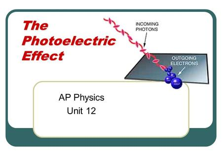The Photoelectric Effect AP Physics Unit 12. History After Young's experiment with interference (1830), light was understood to be a wave. Most physicists.