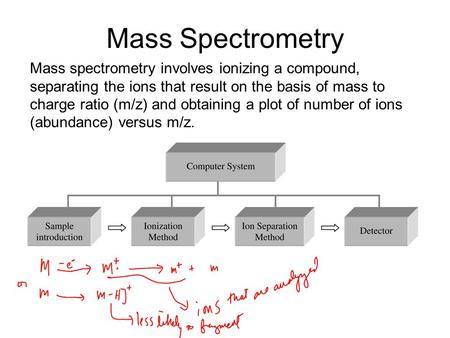 Mass Spectrometry Mass spectrometry involves ionizing a compound, separating the ions that result on the basis of mass to charge ratio (m/z) and obtaining.