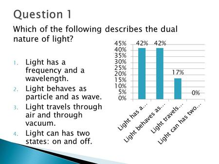 Which of the following describes the dual nature of light? 1. Light has a frequency and a wavelength. 2. Light behaves as particle and as wave. 3. Light.